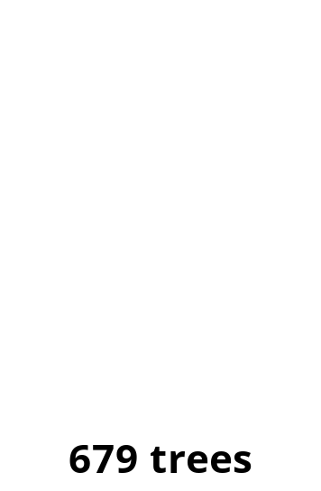 We offset our carbon footprint via Ecologi